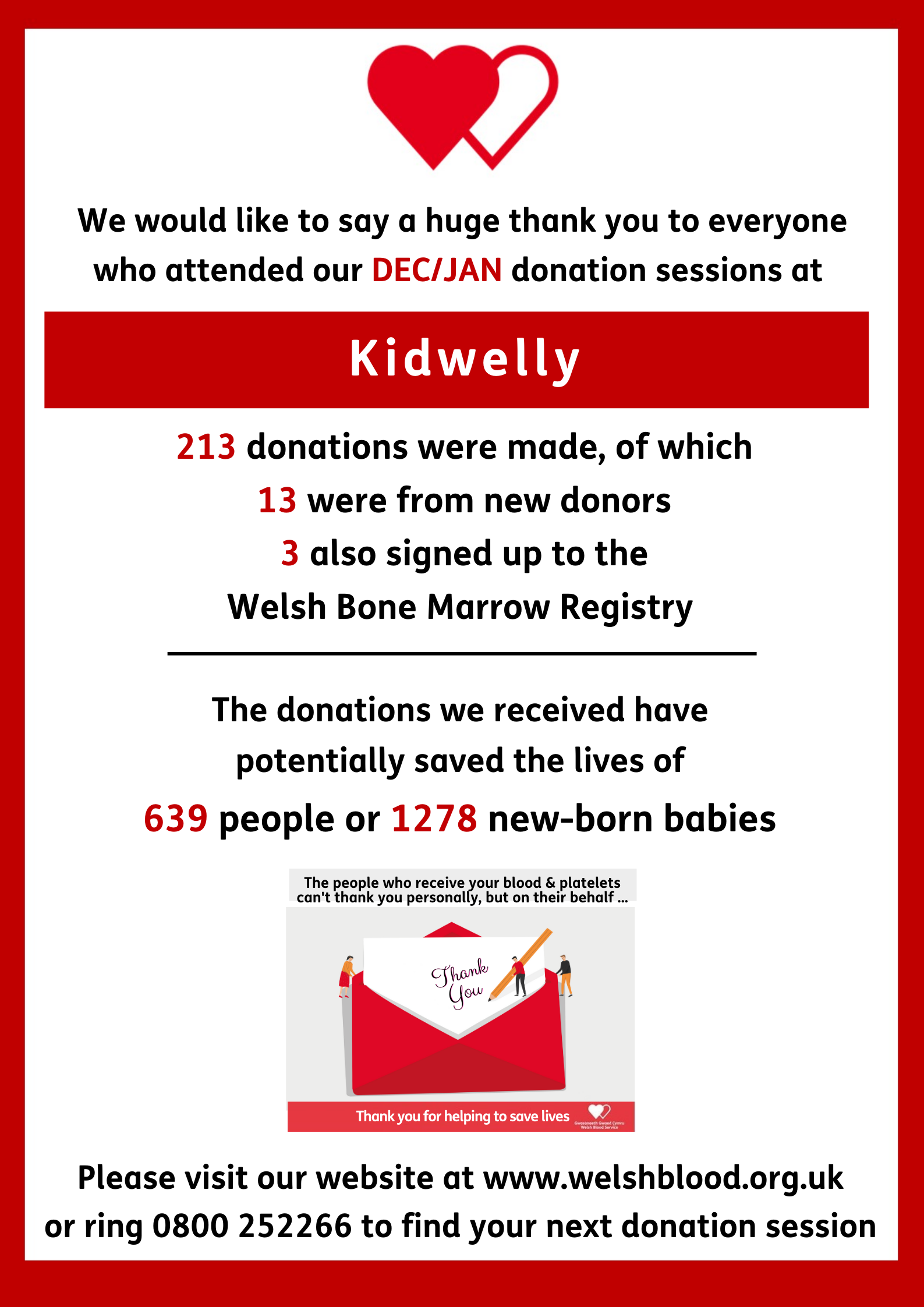 Welsh Blood Service thanks Jan 2021